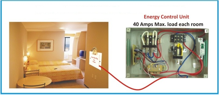 Energy saver electro magnet key tag for hotel rooms the sai energy energy saver electro magnet key tag for hotel rooms ccuart Images