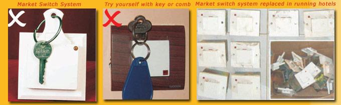 market_switch_system2